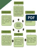 MAPA-DE LAS CONVENCIONES DE LA PSICOLOGIA CLINICA