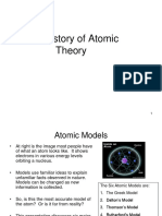 History of Atomic Theory_SY 16-17.ppt