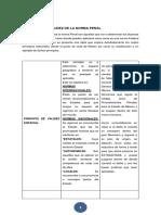 PRINCIPIOS DE VALIDEZ DE LA NORMA PENAL.docx