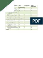 FACTORES EXTERNOS CLAVE DE UN RESTAURANTE.docx