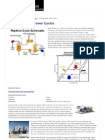 Cycle de Rankine Thermodynamic Power Cycle Design