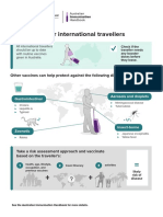 vaccination-for-international-travellers.pdf