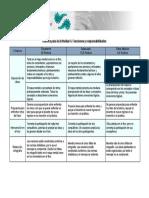 Act_4 rubrica.pdf