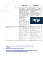 Escuelas del pensamiento contable.docx