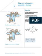 Diagrams-of-backflow-prevention-devices