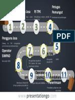 TPK Business Process