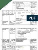 Resume Transfer Pricing.docx