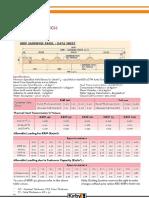 Sandwhich Panel data sheet