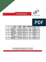 AIRPORTS_UAE.PDF