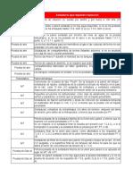 sumario de ensayos API 650