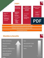Blackberry Presentation