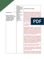 ANALISIS DEL PROBLEMA vs 2.docx