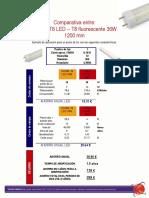 comparativa_ahorro_led_fluorescente.pdf