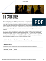 API _ Oil Categories
