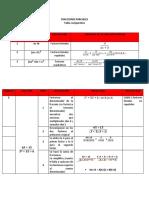 ACTIVIDAD 3 calculo integral.docx