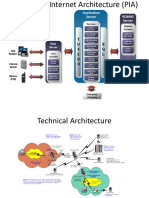 104265159-PeopleSoft-Internet-Architecture-PIA