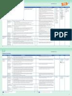 M6_Propositos de aprendizajes.pdf