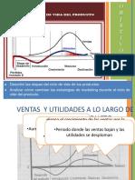 Tema 2 -Ciclo de vida del Producto.pdf