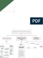 mapa conceptual ley de fomento.pptx