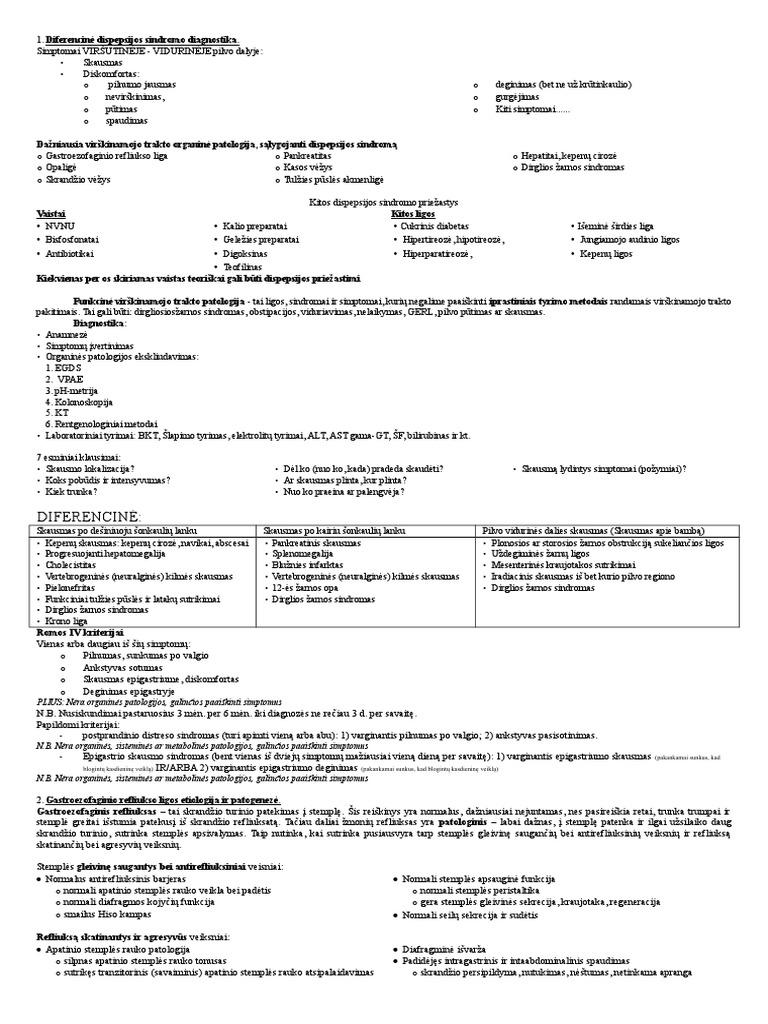 Distalinio ezofagito priežastys ir gydymas