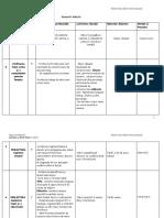 Proiect-didactic-In-vreme-de-război-de-I-L-Caragiale