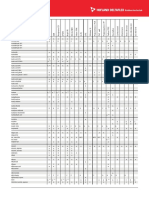 Chemical resistant chart (Hofland Deltaflex)