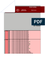Car-Models-Engines-All-Details-Database-by-Teoalida-SAMPLE