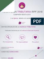 Datos del IRPF en favor de la Iglesia
