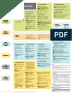 UN_System_Chart_FR