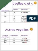 phonetique-voyelles-o-et-u-ou-eu-prononciation_9514