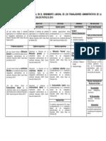 MATRIZ DE CONSISTENCIA - entidad pública