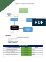 9.-MODOS DE FALLO PASTEURIZADORA.docx