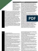 Albert Bandura y David Ausubel biografia y teoria