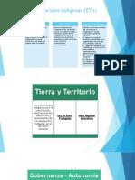 Entidades Territoriales Indigenas