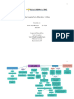 Mapa Conceptual Teoría Melanie Klein y Carl Jung