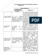 LEY GENERAL DEL SERVICIO PROFESIONAL DOCENTE - ACUERDO 717 CUADRO COMPARATIVO