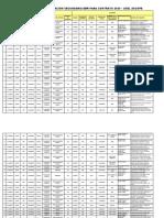 PLAZAS EDUCACIÓN SECUNDARIA 2020 D.pdf