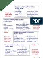VanGils Diagrams A4