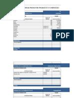 2. Modulo Financiero Proyecto Productivo 2018