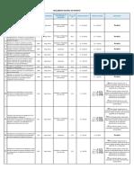 Tabla-de-Infracciones-al-Reglamento-Nacional-de-Transito-actualizado-2020