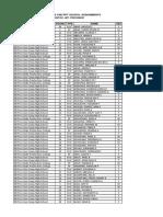 CSC - CAR School Assignments for MARCH 15, 2020 CSE_PPT - Bontoc.pdf