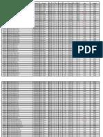 231315834-List-a-Gemco-Dig-Os-de-Barras.pdf
