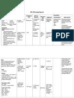 IPD MR trombositosis