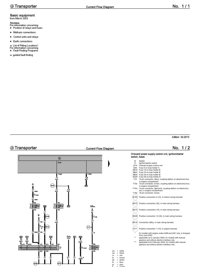 VW t5 2003 Wiring Diagrams EngScribd