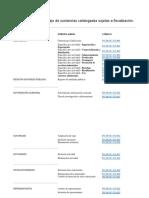 procedimientos varios.docx
