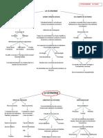 MICROECONOMIA ACTIVADAD 1 MAPA CONCEPTUAL
