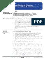 GUÍA DBA 1 Identificación de diferentes representaciones de funciones