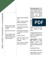 CUADRO SINOPTICO ISO 14001 2015