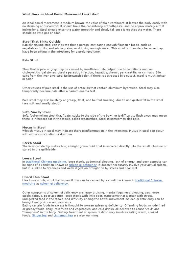 Types of Stool | Human Feces | Gastroesophageal Reflux Disease