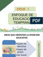 1 ENFOQUE DE EDUCACION TEMPRANA.ppt